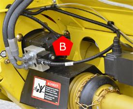 Optional dual-header drive (B) drives the pickup reel