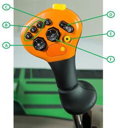 Multi-function control lever