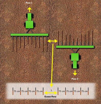 Figura 4 - Espaçamento deduzido entre as linhas