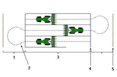 Exemple d'utilisation du système de guidage iTEC™ Pro