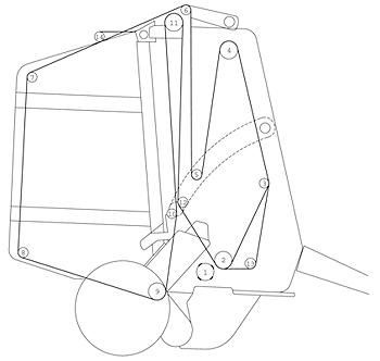 Schéma des rouleaux de la rotopresse