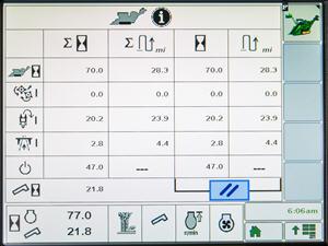收割机活动监视器(H.A.M.)
