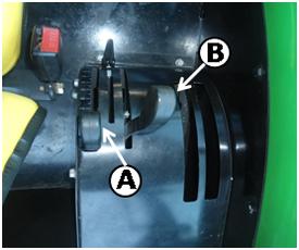 力调节控制杆 (A),位调节控制杆 (B)