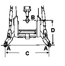 Abmessungen des Dreipunkt-Krafthebers der begrenzten Kategorie1