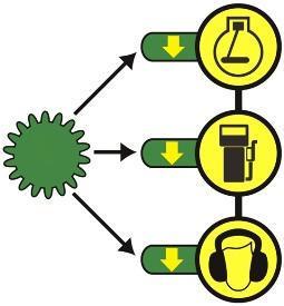 Vorteile des Commandquad PLUS Eco