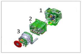DirectDrive-Getriebemodule