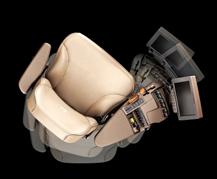 Drehfunktion des Sitzes