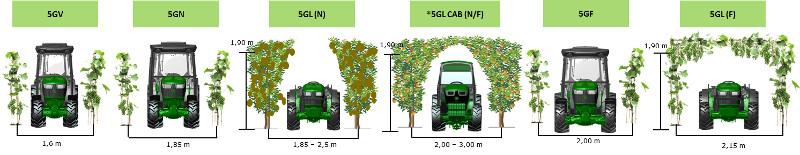 Tractores especiales serie 5G: anchuras y alturas de hileras