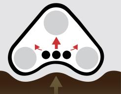 Diseño alternativo que transmite las vibraciones directamente hacia arriba, a la rueda dentada motriz y el eje