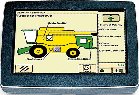 Le réglage interactif de la moissonneuse-batteuse accroît les performances de la moissonneuse-batteuse.