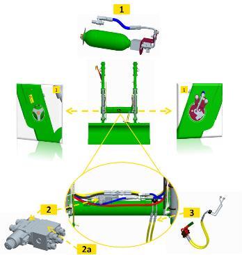 Composants du tube de torsion