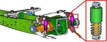 Suspension de la cabine sur la série6M