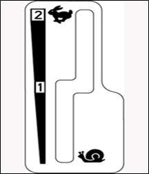 Fente de levier entre deux bandes de vitesse