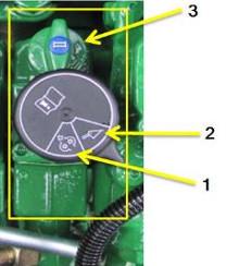 Soupapes de commande mécaniques standard (standard)