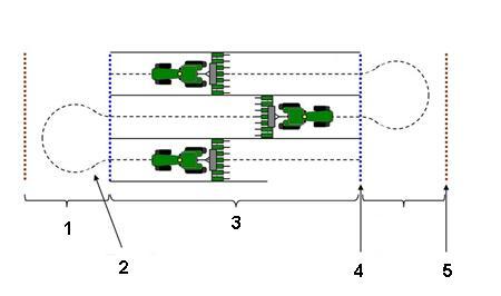 iTEC™ Pro illustration