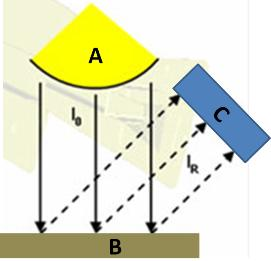 Basic near-infrared-reflectance (NIR) operation