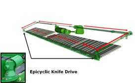 Dual knife drive