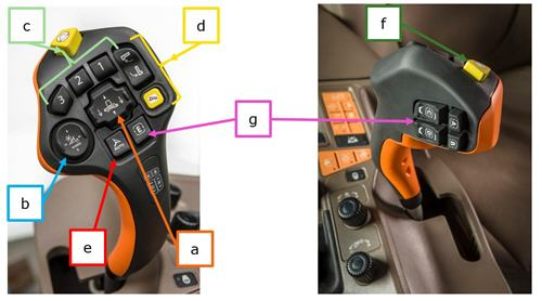 Layout of functions on the new CommanPro hydro handle