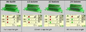 Knives set selection from the monitor