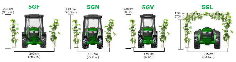 5G Specialty Series: minimum working widths and heights