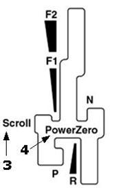 Right-hand reverser