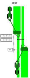 Misurazioni per le specifiche di falciatura della falciacondizionatrice 830 della serie 600 con deflettore per la formazione di andane fisso e lungo