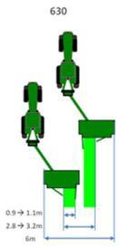 Misurazioni per le specifiche di falciatura della falciacondizionatrice della serie 600