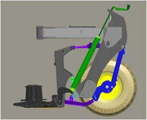 Telaio della piattaforma integrale, per garantire un collegamento saldo al telaio portante