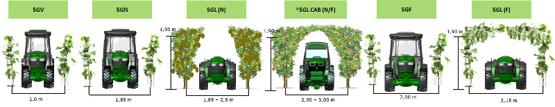Serie 5G specializzati: larghezza tra filari e altezza