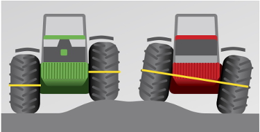 La sospensione ILS è progettata per ottimizzare la trasmissione di potenza a terra
