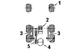 Sistema di trasmissione del Gator TH 6X4