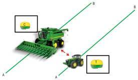Starfire 3000 Displays And Receivers Precision Ag