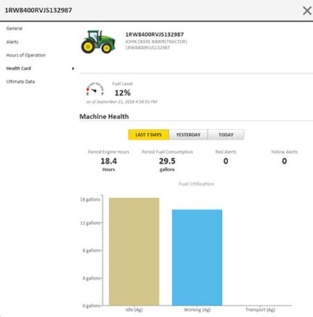 View machine health in JDLink Dashboard