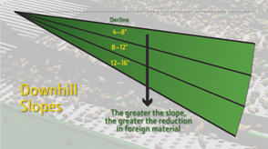 Downhill slopes