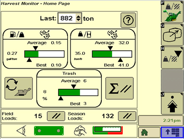 Harvest Monitor screen shot