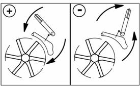 Impeller conditioning