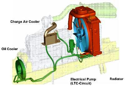 engine, 6 8 l powertech™ e (2 valve) external, efficiency and7020 cooling schematic 6020 shown