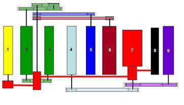 Schema van de hoofdaandrijving