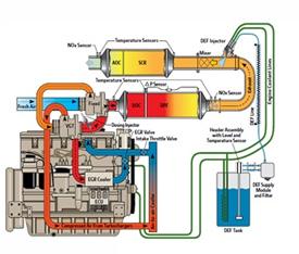 PSS Motordiagram