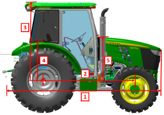 Kompaktní design zobrazený na modelu 5075E