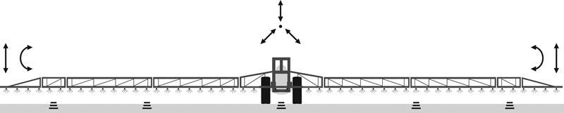 TerrainCommand Pro