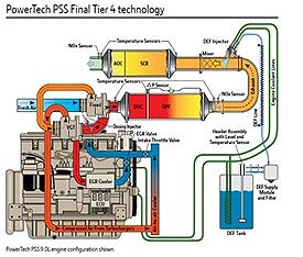 Schemat silnika PSS