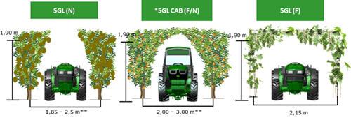 Ciągnik 5GL: Szerokości i wysokości rzędów