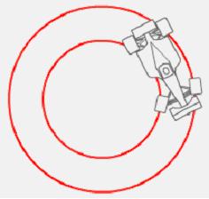 Schemat układu kierowniczego wg zasady Ackermana