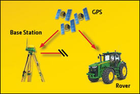 Figura 4 - perda-se a comunicação com o satélite RTK