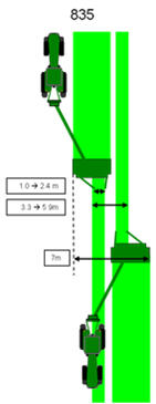 Especificações de cordão de 830 com LWFS