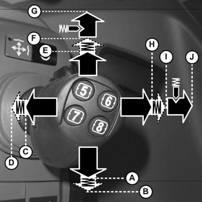 Configuração e funções