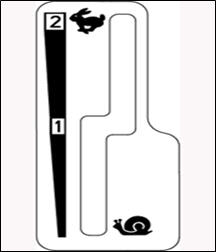 Ranhura da alavanca entre dois intervalos de velocidade