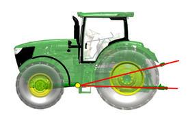 Ponto de engate virtual do tirante coincidente com o ponto de fixação do tirante horizontal