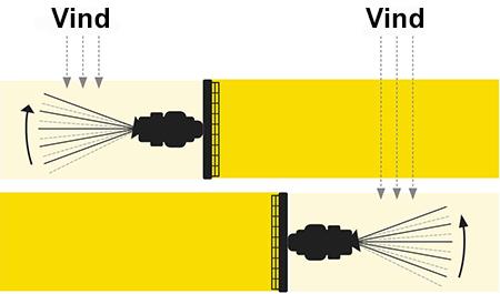 AutoSwap vindkompensering